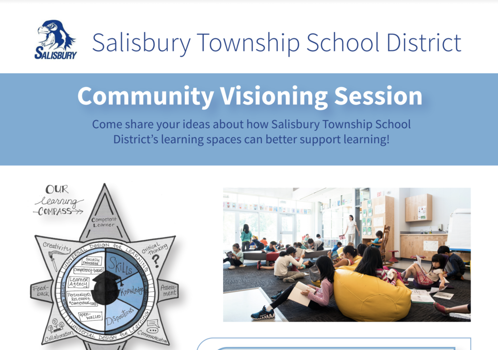 Community Visioning Session - January 30, 2020